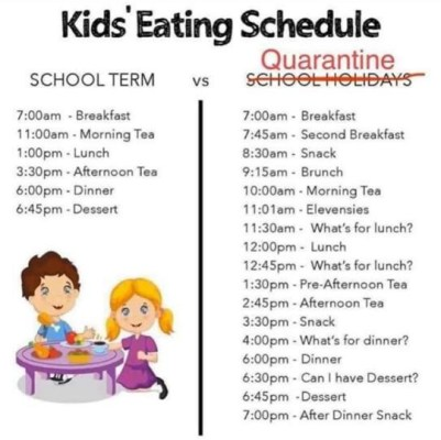 Kids eating schedule