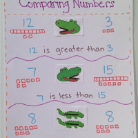 Learning How to Compare Numbers with a FREEBIE
