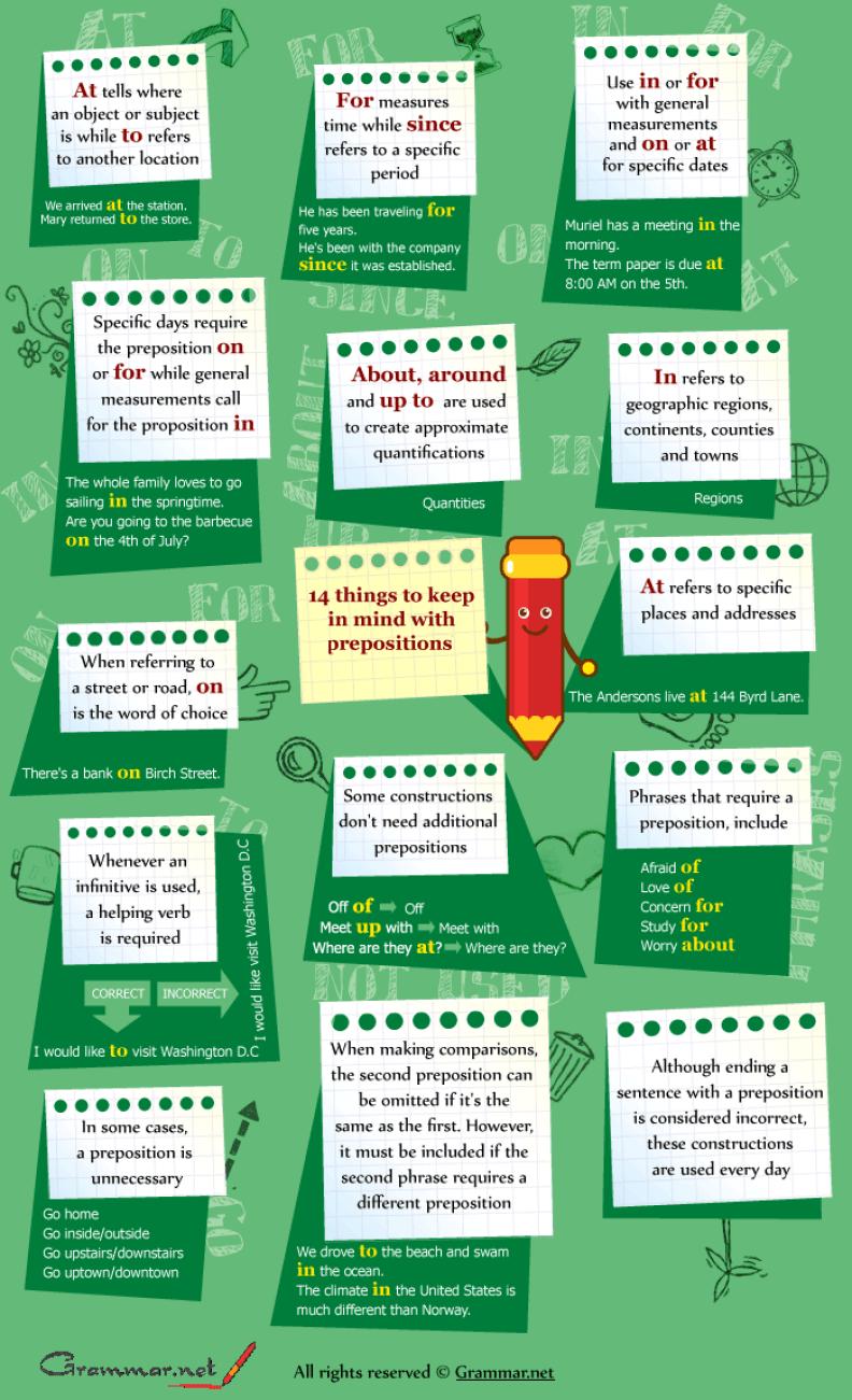 Aprende inglés: 14 errores típicos con preposiciones