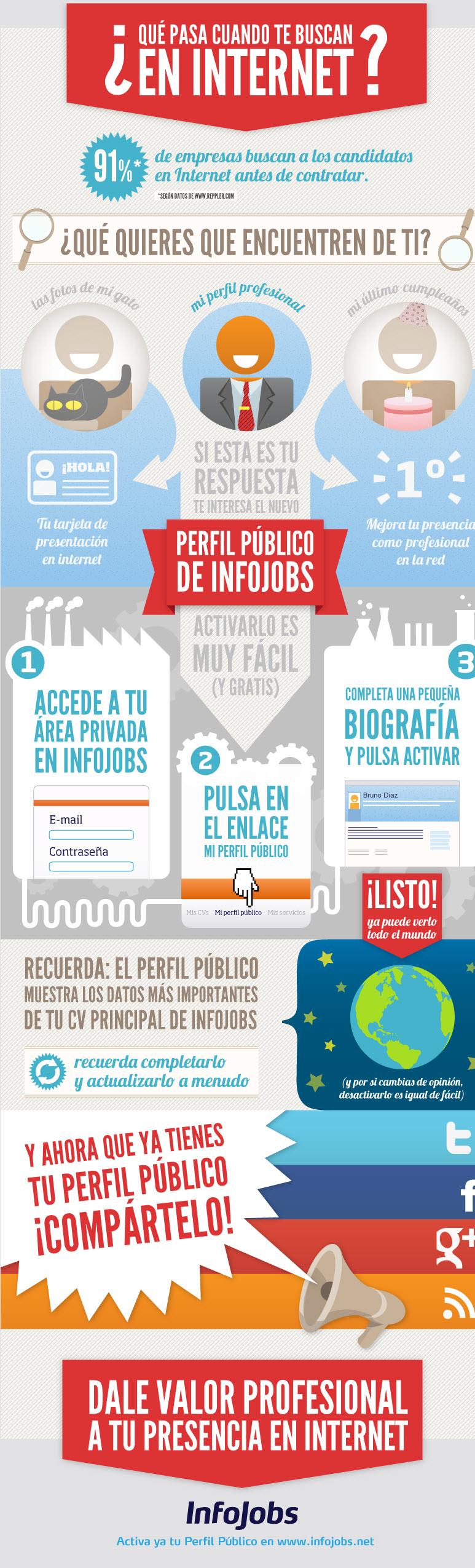 El perfil público en Infojobs