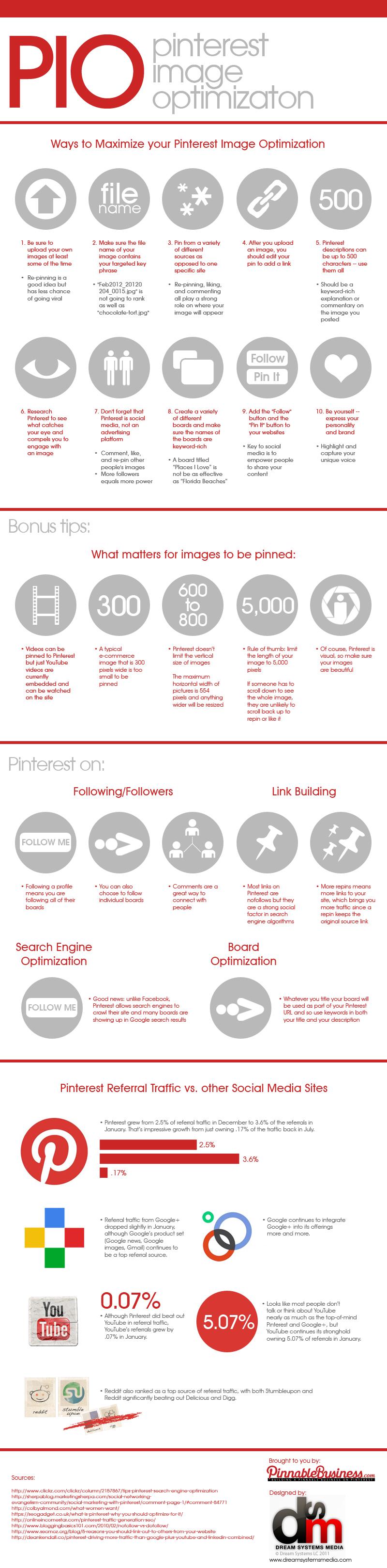 Cómo conseguir más éxito en Pinterest