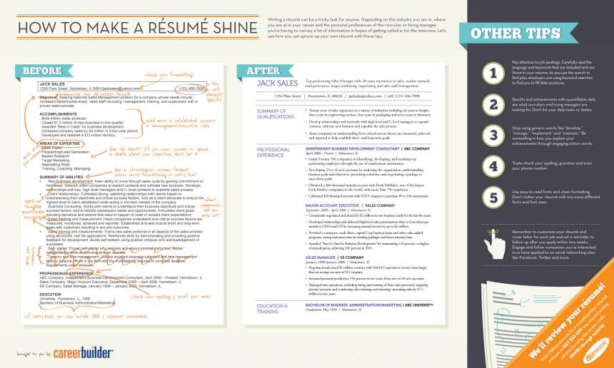 Cómo crear un Curriculum Vitae brillante