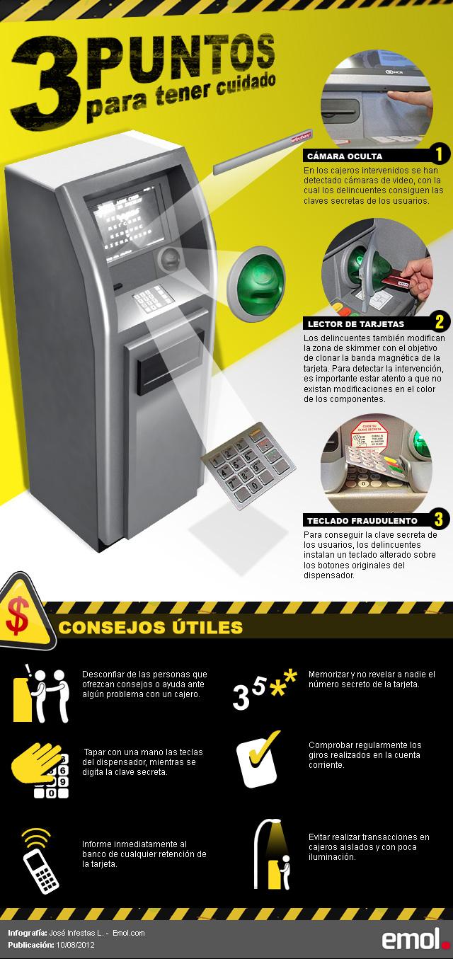 C mo los delincuentes intervienen en los cajeros for Los cajeros automaticos