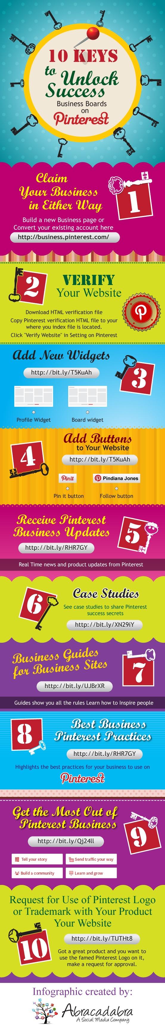 10 claves para el éxito de tu página de empresa en Pinterest