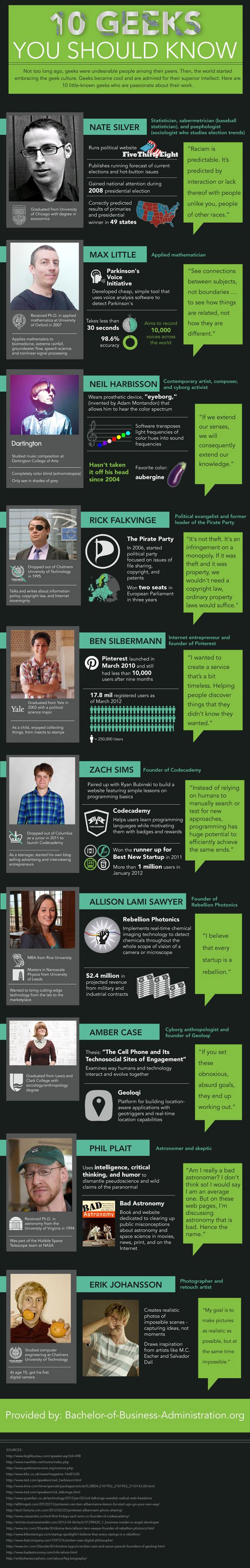 10 geeks que debieras conocer