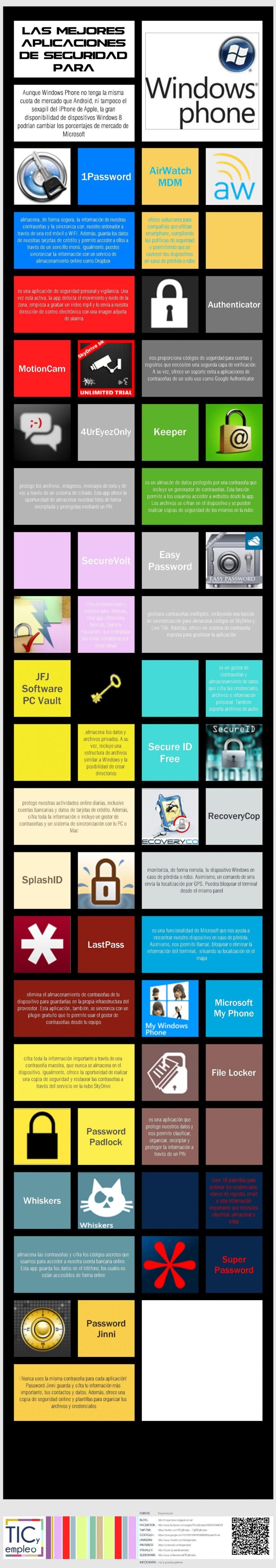 Las mejores APPS de seguridad para Windows Phone