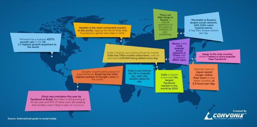 Estadísticas curiosas del Social Media en 2012