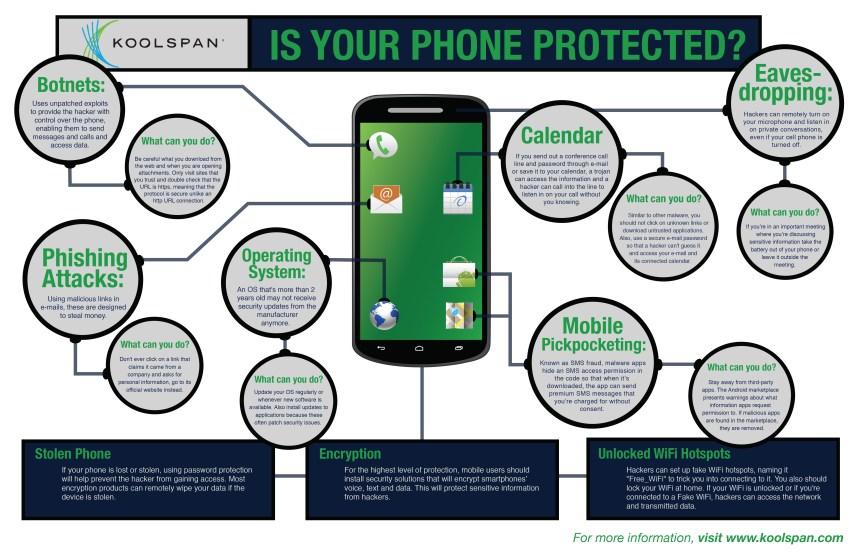 ¿Tu móvil está suficientemente protegido?
