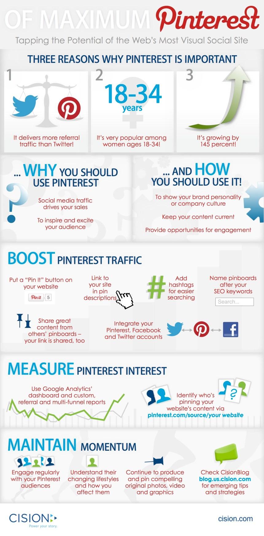 3 razones por las que Pinterest es importante