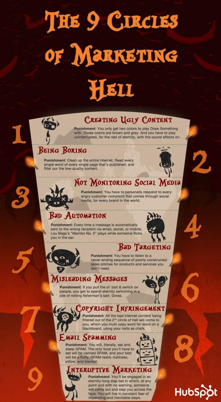 Los 9 círculos del infierno del marketing