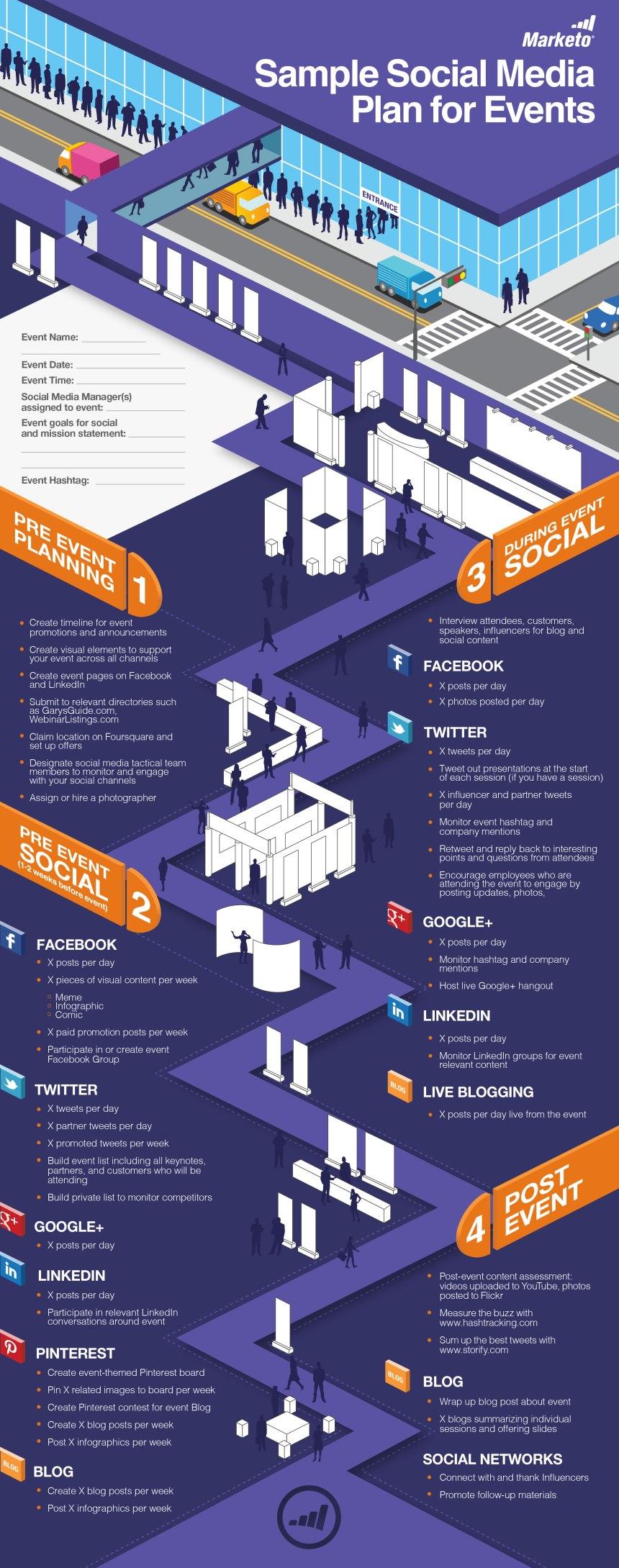 Plan de Social Media para eventos