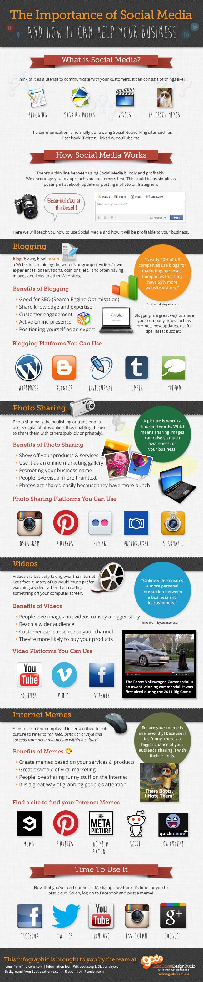 La importancia del Social Media y cómo puede ayudar a tu empresa