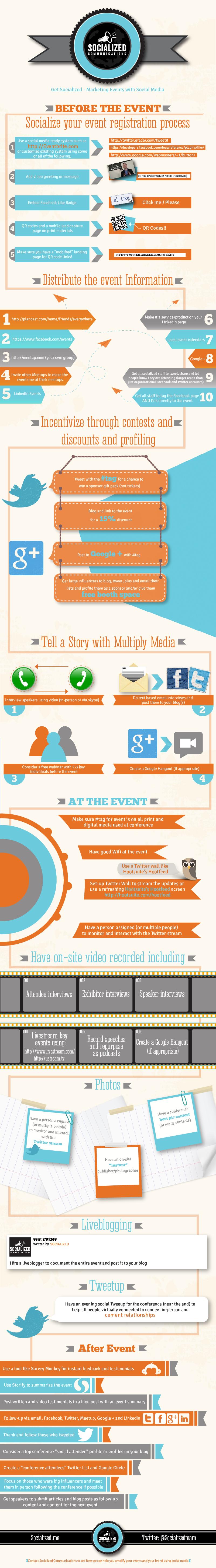 Amplifica tus eventos con Social Media