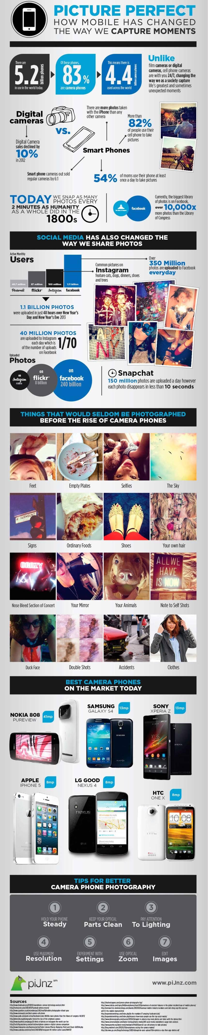 Cómo el móvil ha cambiado la fotografía