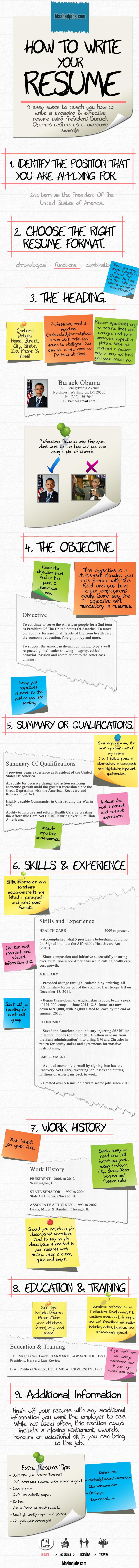 Cómo crear un Curriculum efectivo