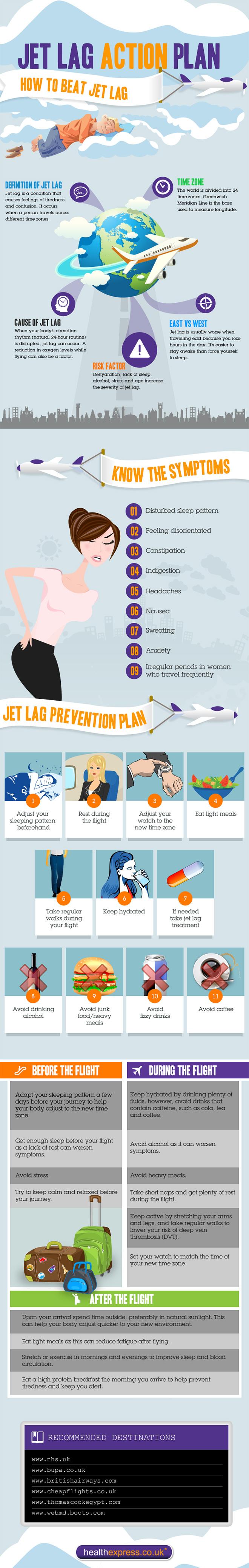 Cómo prevenir el Jet Lag