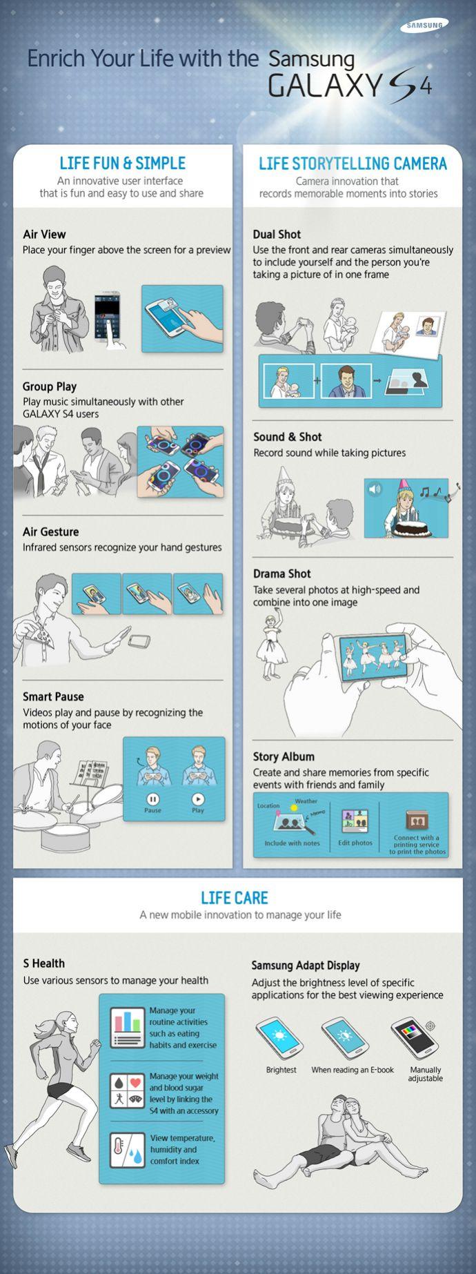 Lo que debes sabes saber sobre el Samsung Galaxy SIV