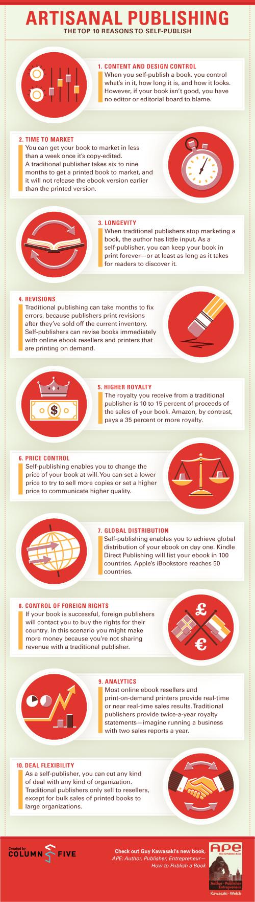 10 razones para la autopublicación