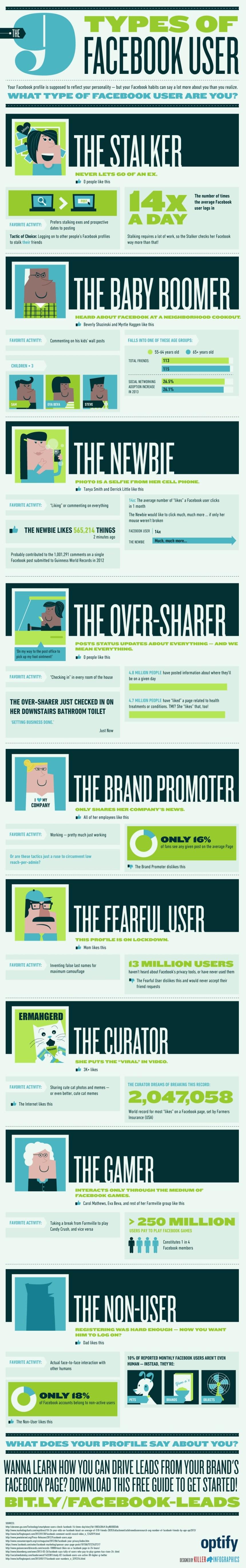 9 tipos de usuarios de Facebook