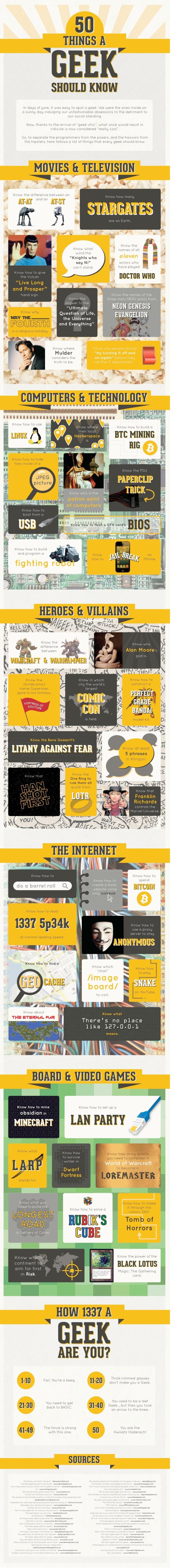 50 cosas que un Geek debe saber