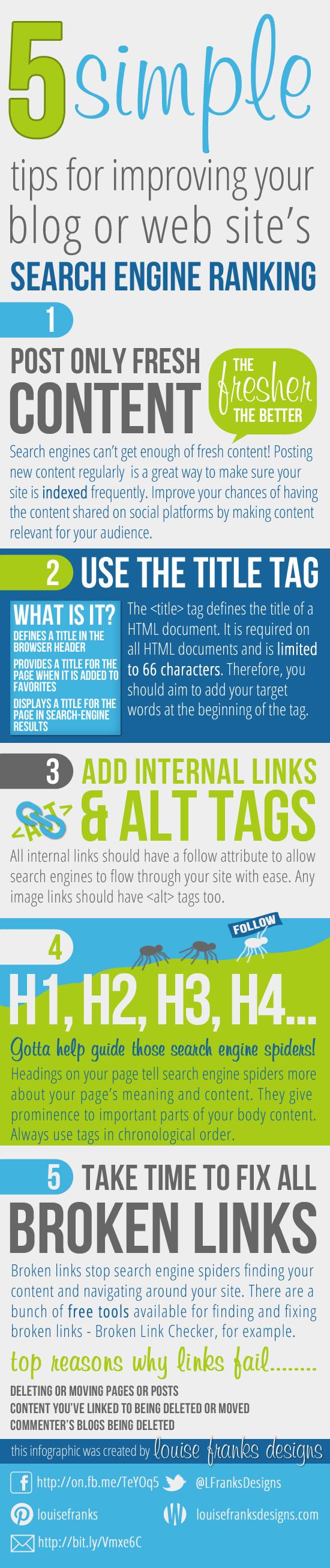 5 consejos para mejorar el SEO de tu blog