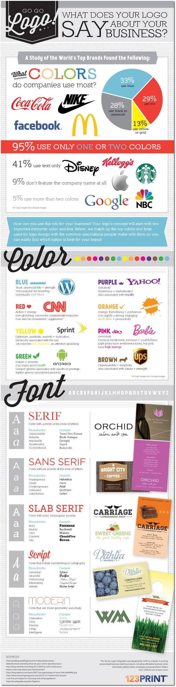 Lo que el logo dice de tu marca