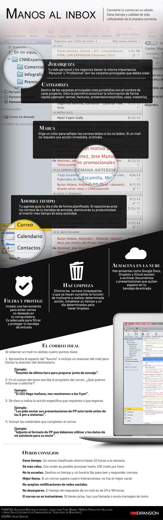 Cómo sobrevivir a tu correo electrónico