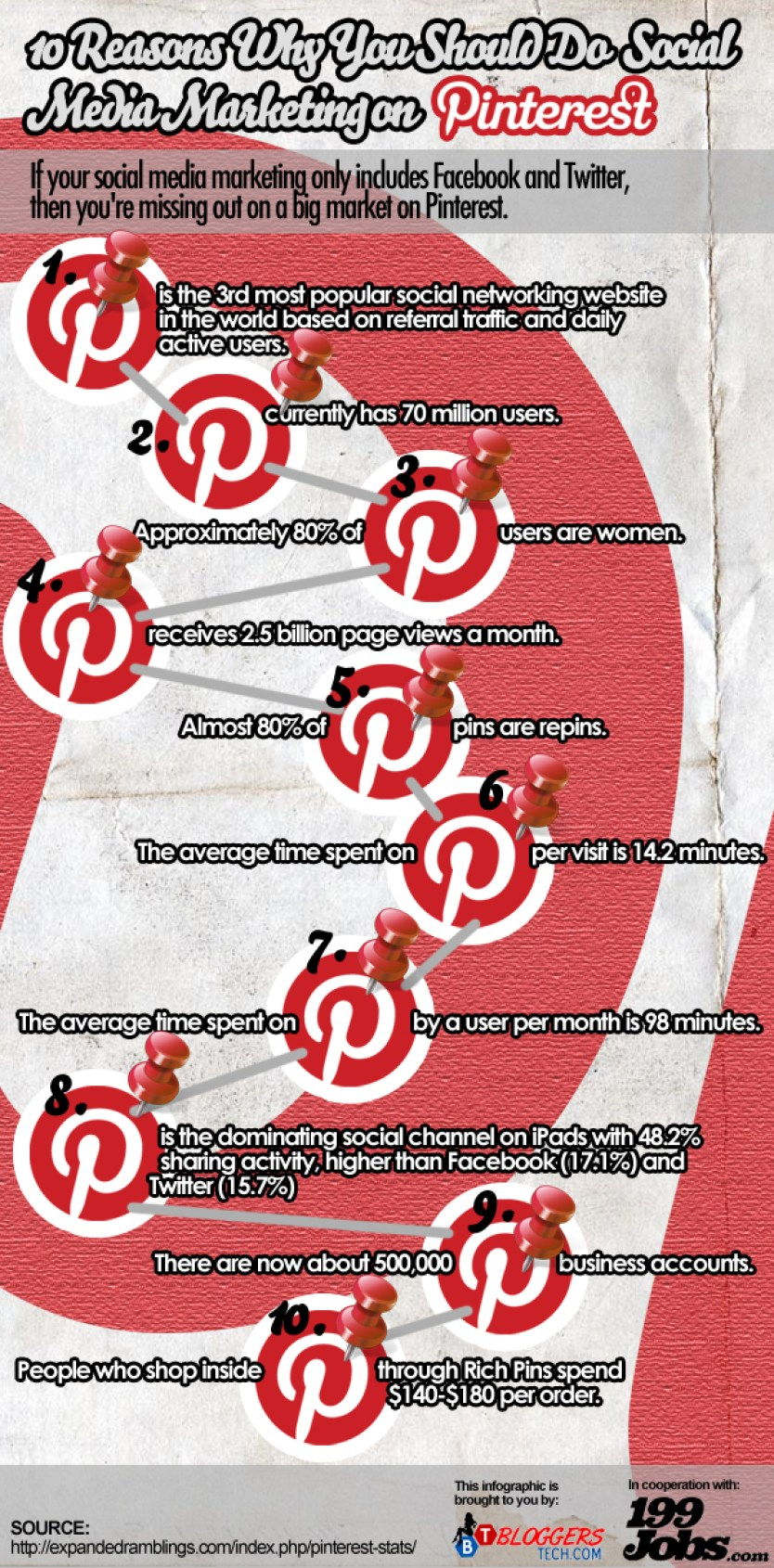 10 razones para usar Pinterest en Marketing