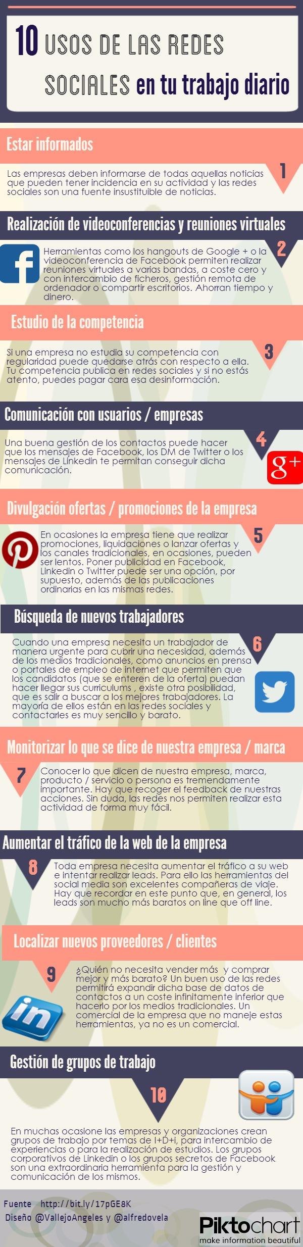 10 usos de las Redes Sociales en tu trabajo diario