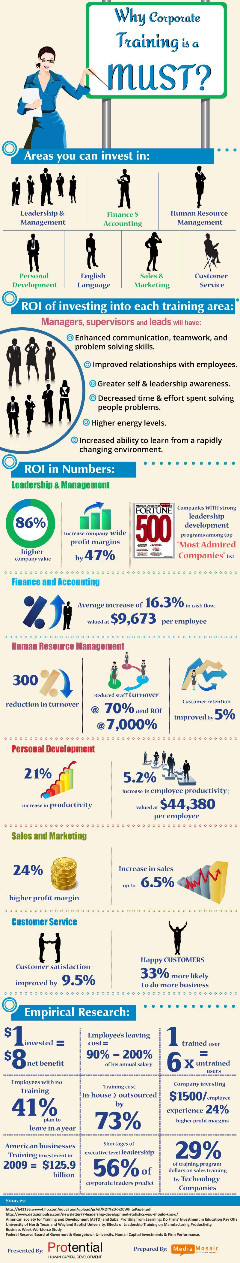 Por qué invertir en formación corporativa