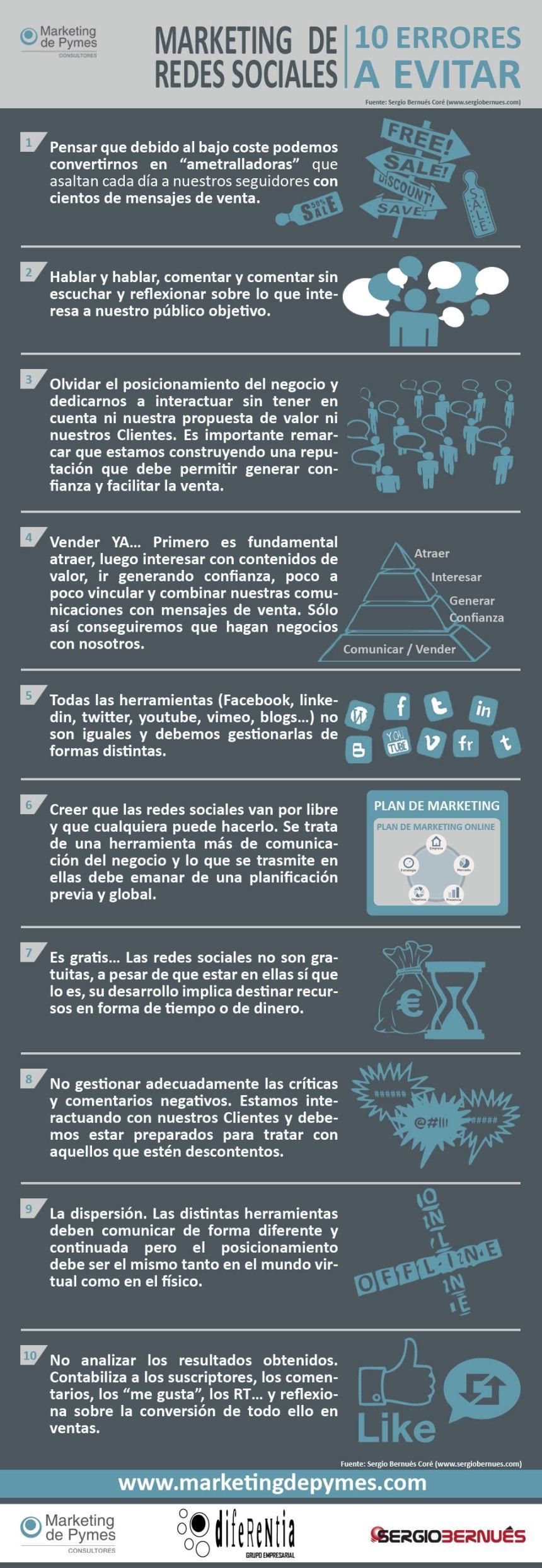 10 errores en marketing en Redes Sociales