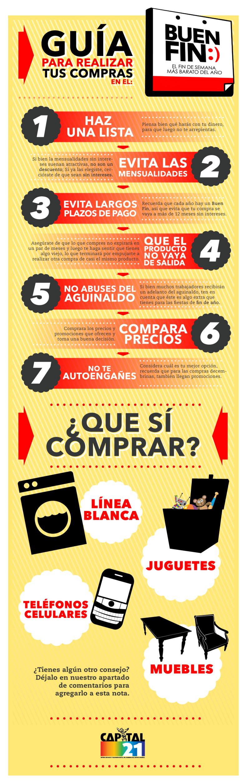 Guía para comprar el el Buen Fin (México)