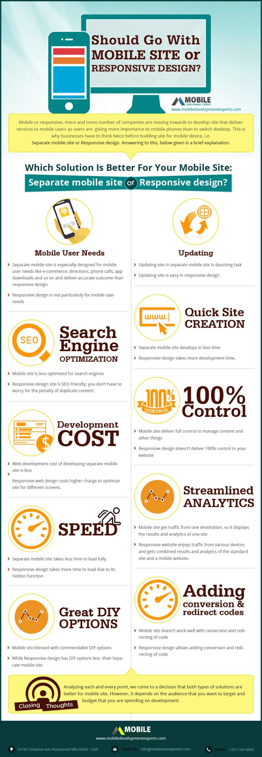 ¿Web móvil o responsive design?