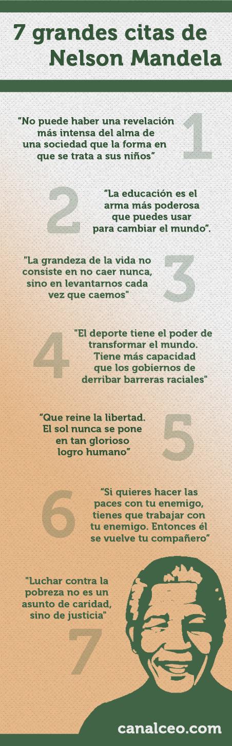 7 grandes citas de Nelson Mandela