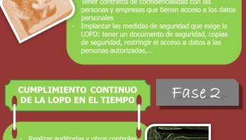Cómo cumplir la Ley de protección de datos (LOPD)