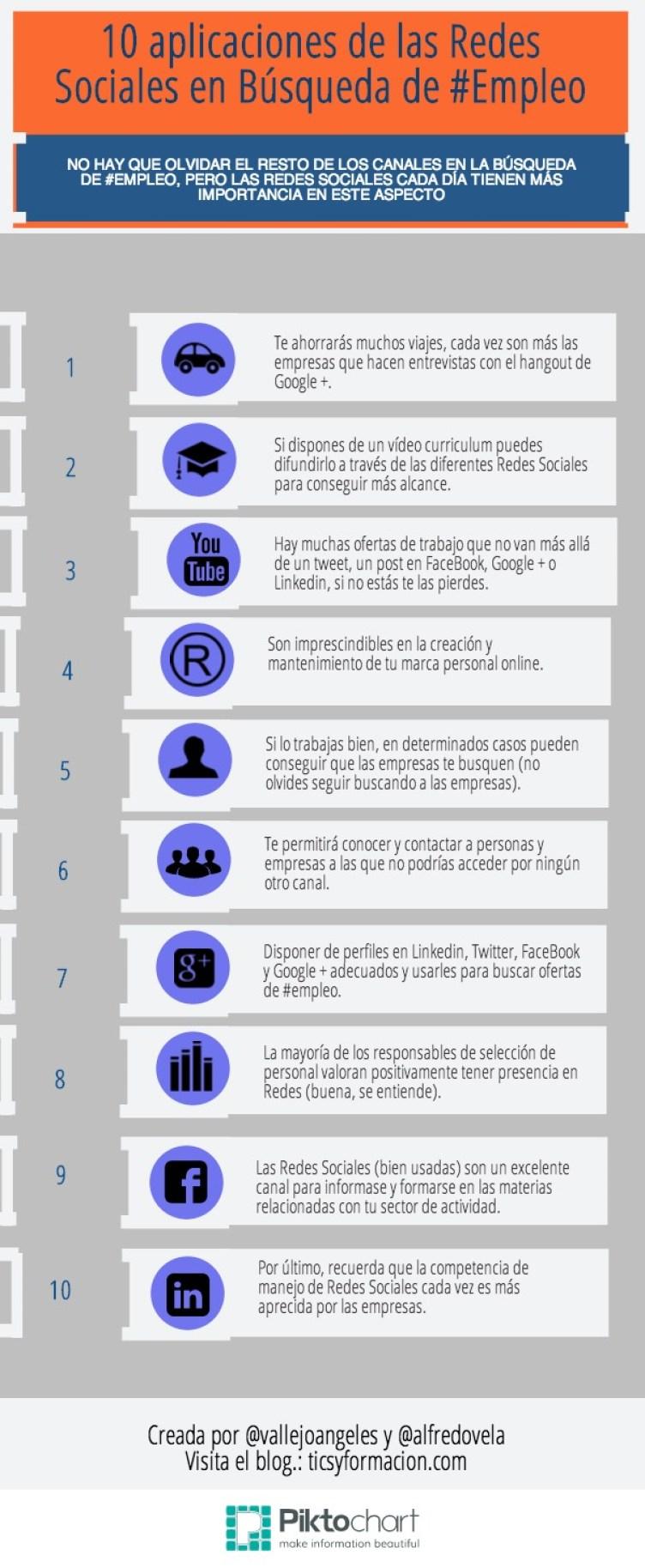 10 aplicaciones de las Redes Sociales en la búsqueda de #empleo