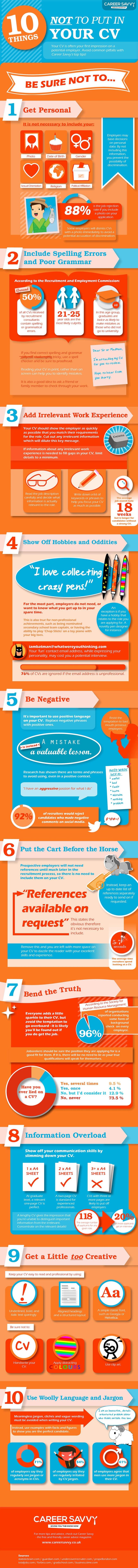 10 cosas que NO poner en tu Curriculum