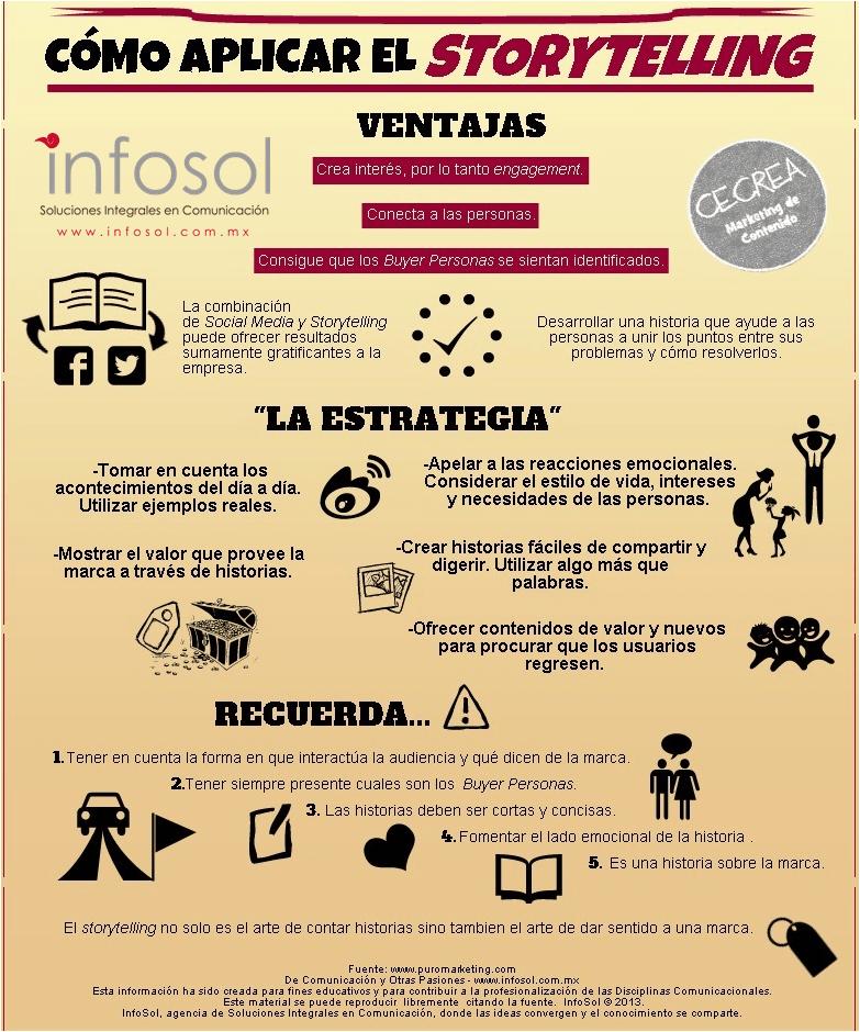 Cómo aplicar el storytelling #infografia #infographic #marketing - TICs y Formación