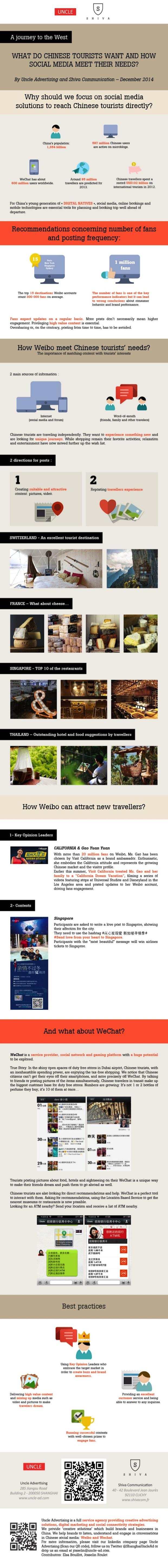 Los turistas chinos y las Redes Sociales