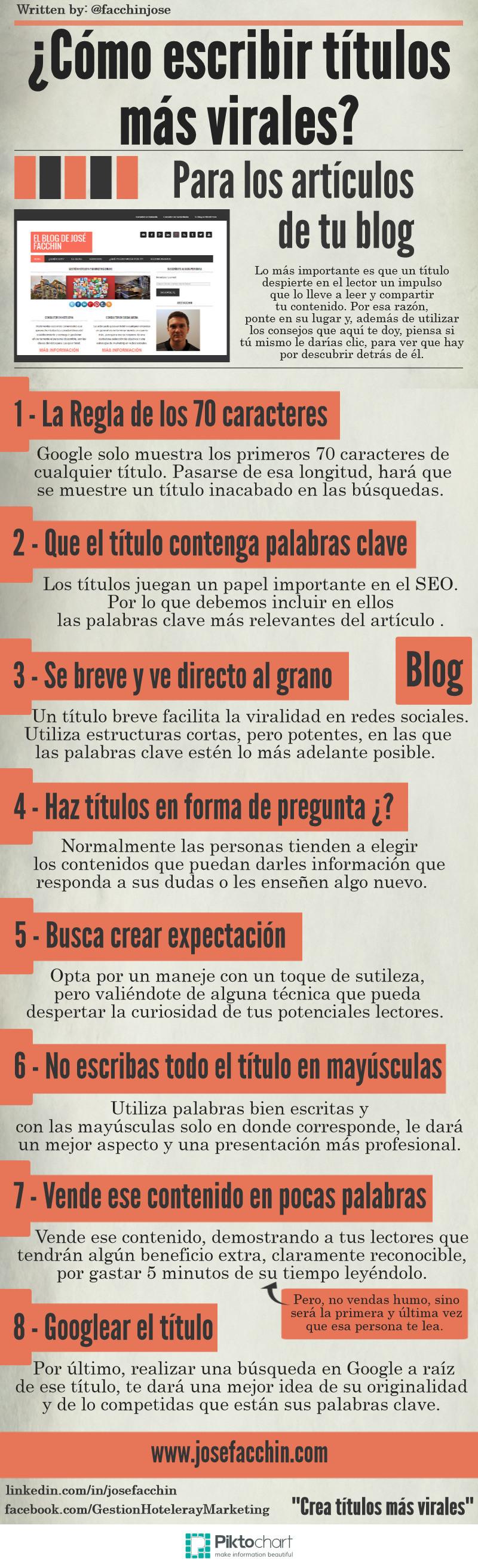 ¿Cómo escribir títulos más virales para los artículos de tu blog?