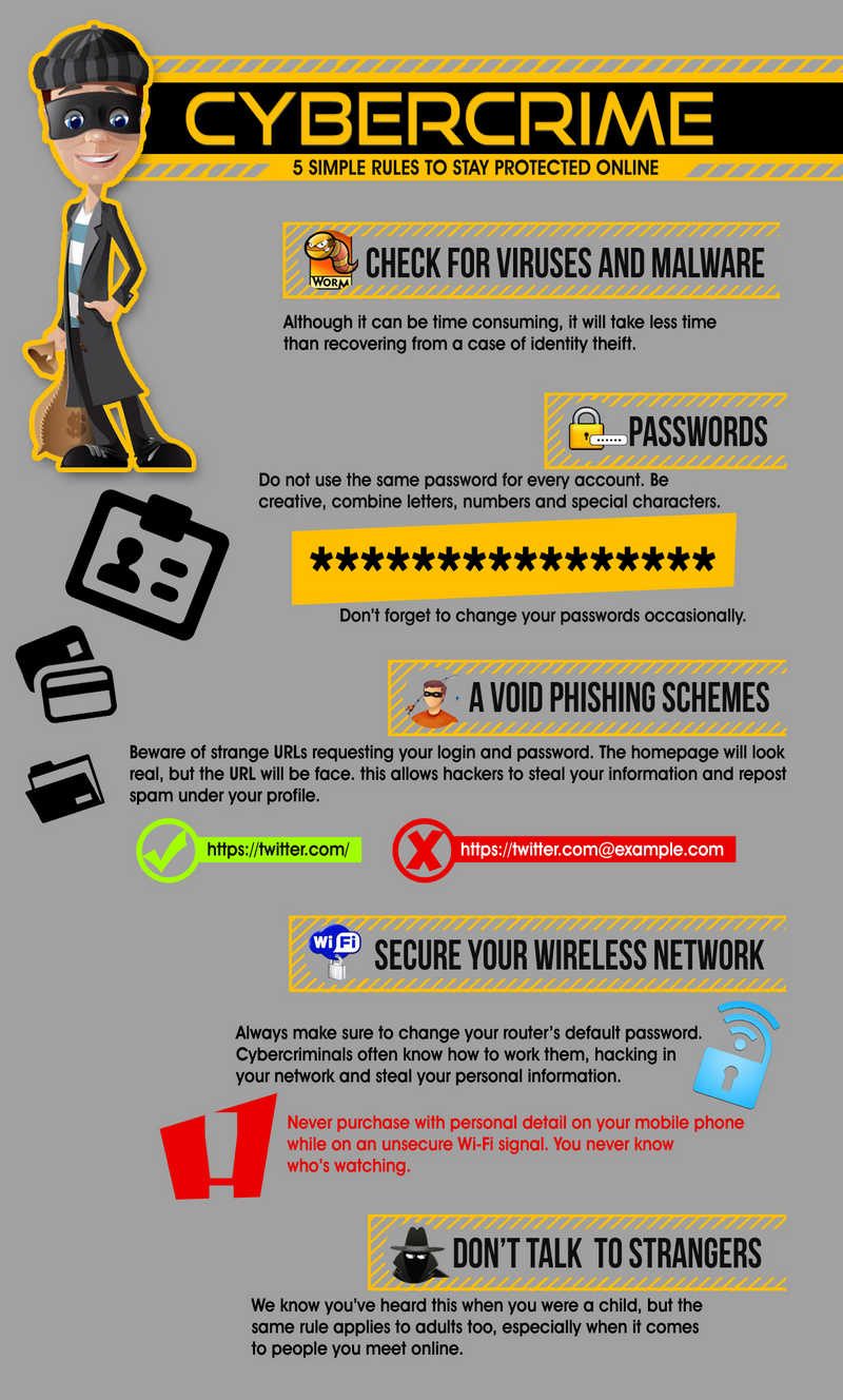 Cibercrimen: 5 reglas para protegerte