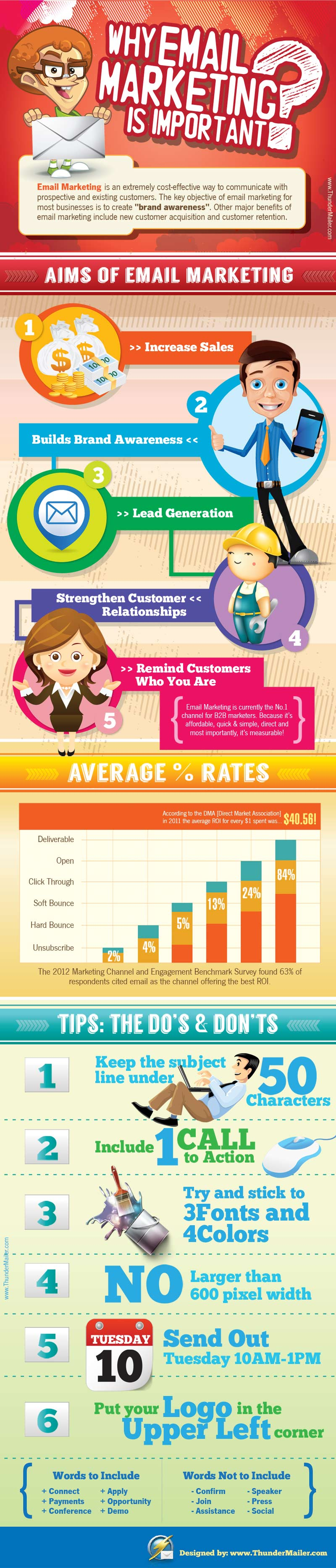 Por qué el email marketing es importante