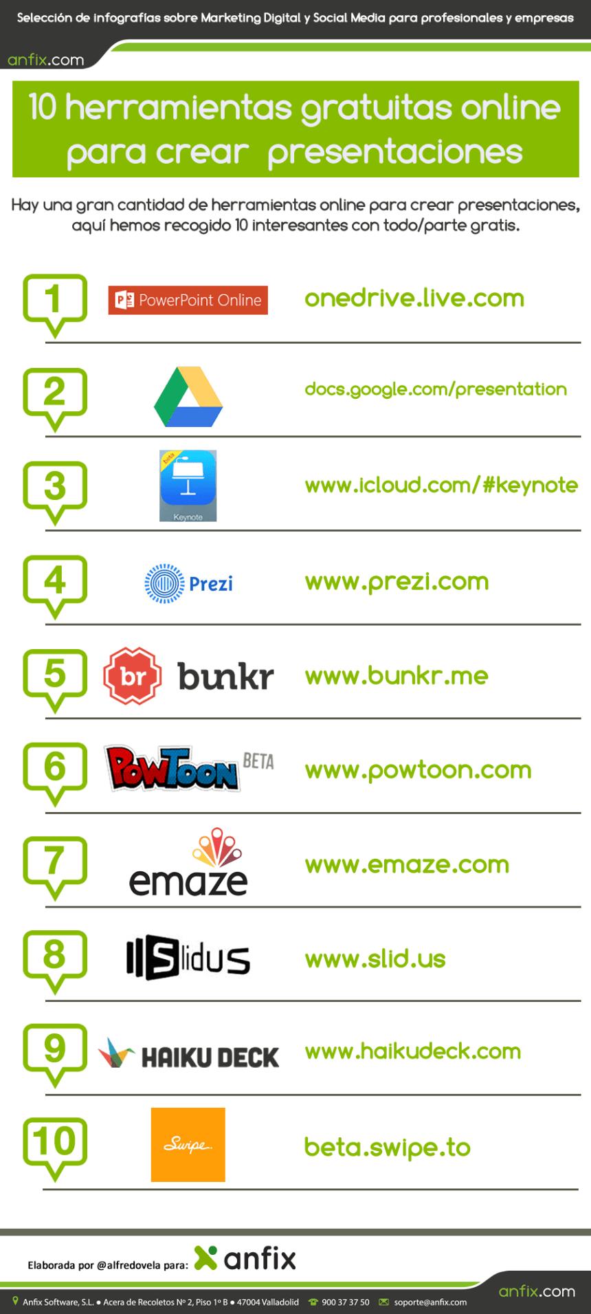 10 herramientas online gratuitas para crear presentaciones