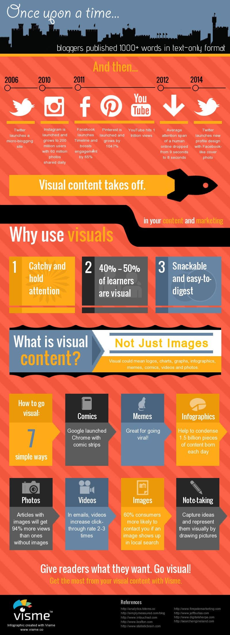 Contenido visual para tu Blog