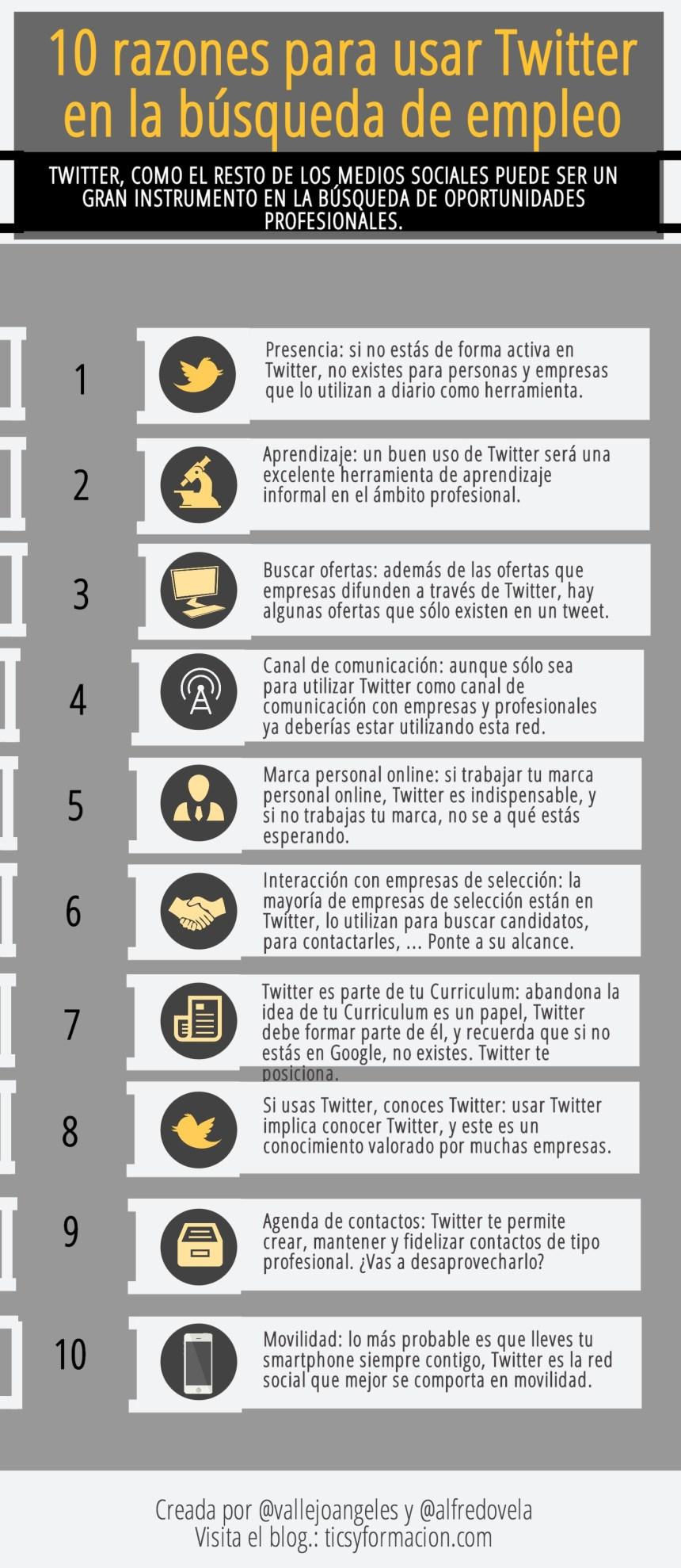 10 razones para usar Twitter en la búsqueda de #empleo