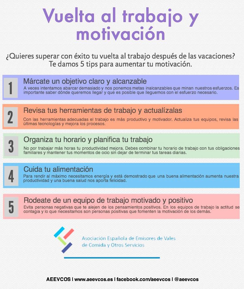 5 consejos sobre la vuelta al trabajo y motivación