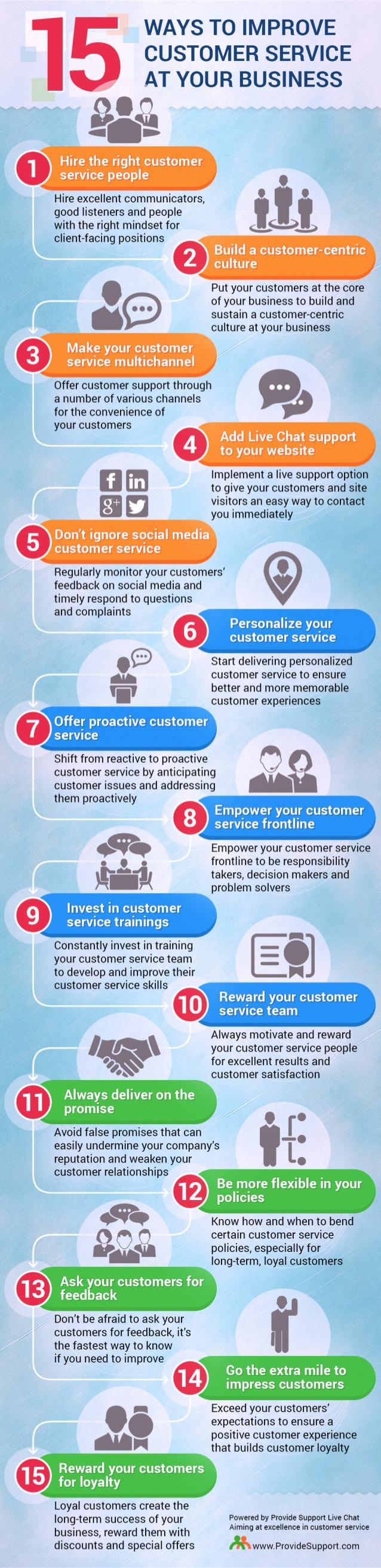15 maneras de mejorar la atención al cliente