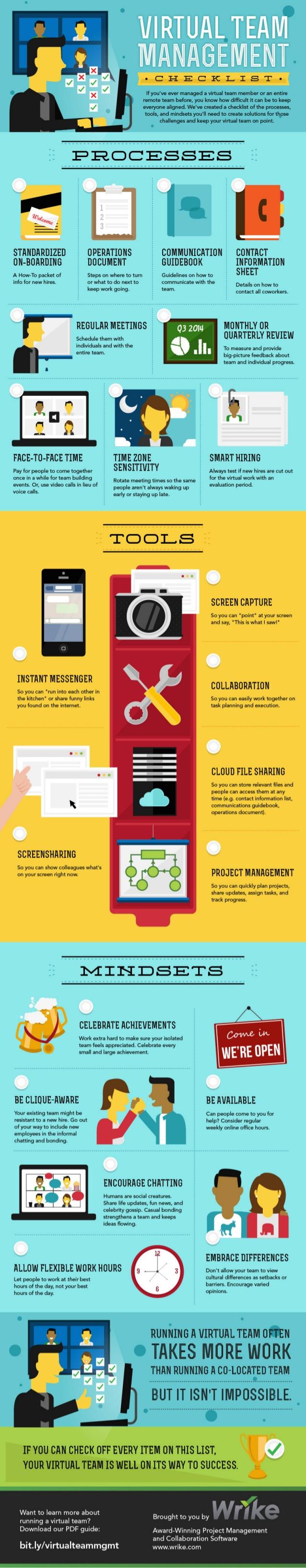 Checklist para gestión de equipos virtuales de trabajo