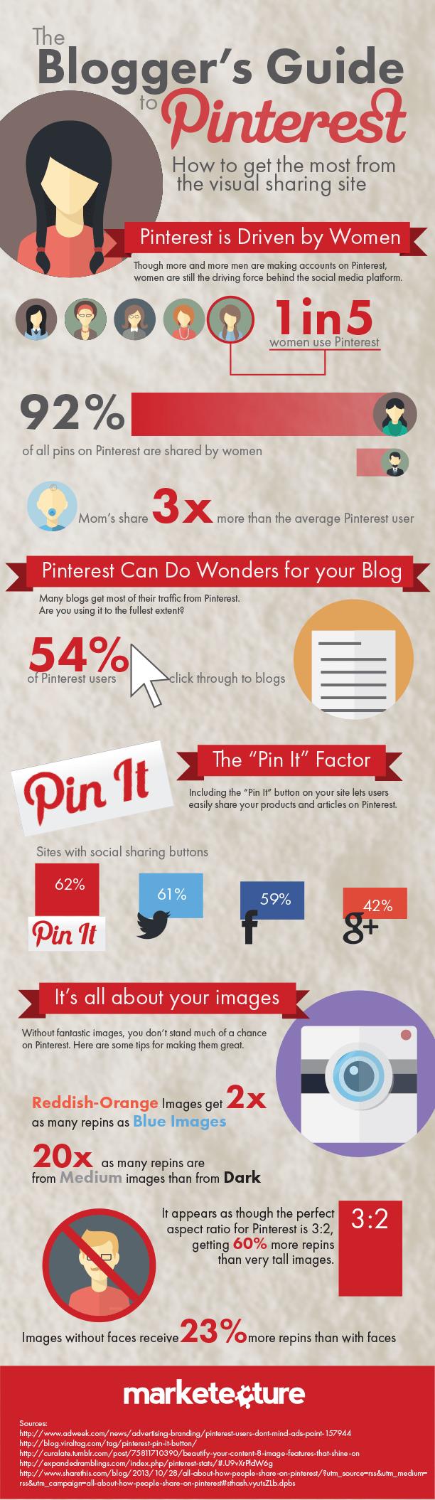 Guía de Pinterest para Bloggers