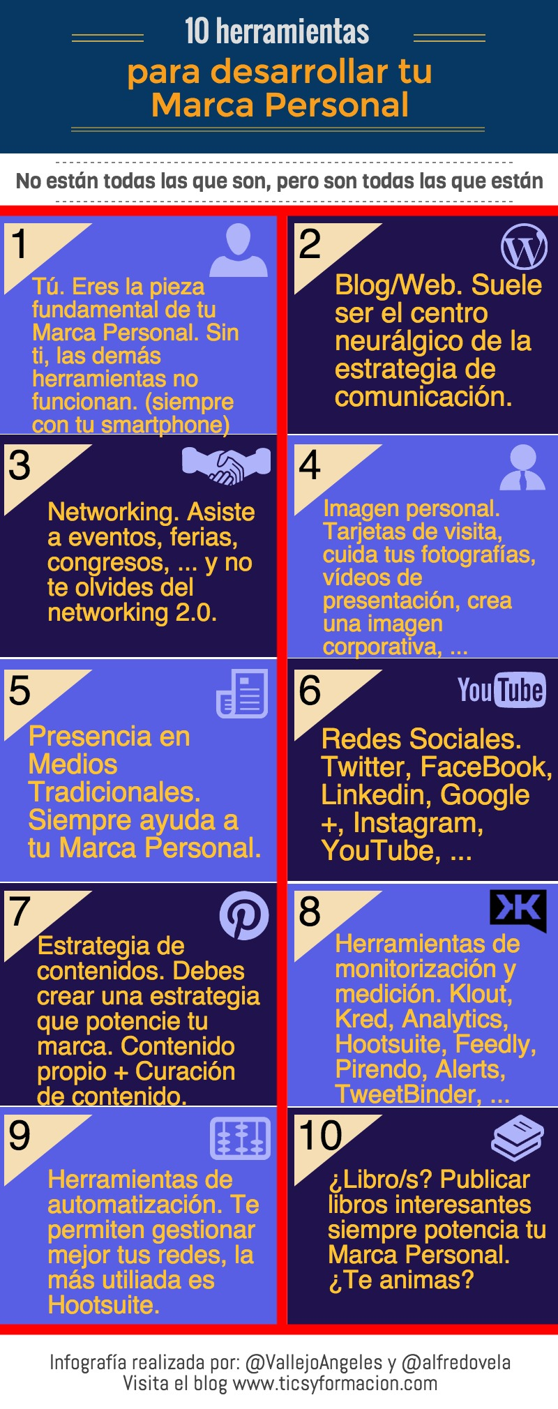 10 herramientas para desarrollar tu Marca Personal